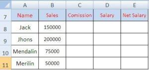 sales commission calculation