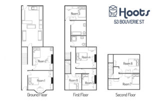 53 Bouverie Street Chester - Student Accommodation