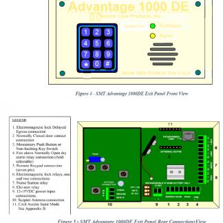 Control Panel 1000 DE