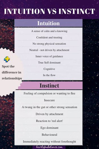 things that signal fear vs intuition in relationships