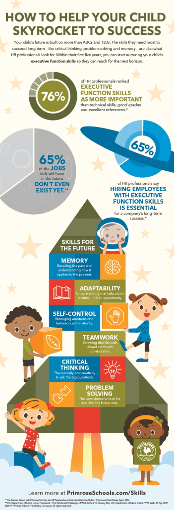 Executive Function Skills for Kids