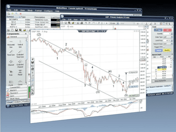 Differences Between Futures Trading Software