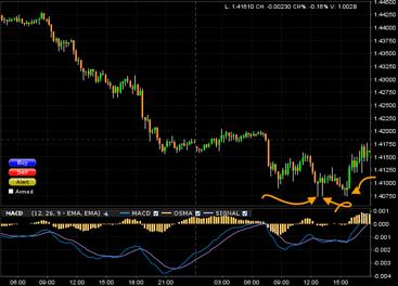eur-usd-15min-forex-chart