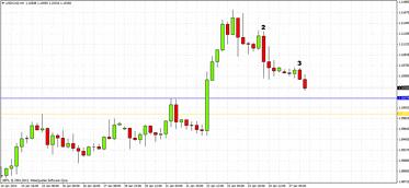usdcad-4hour-chart