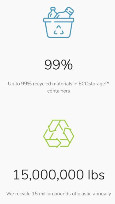 EcoStorage Stats
