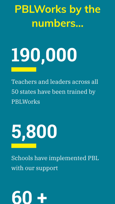 PBLWorks by the Numbers