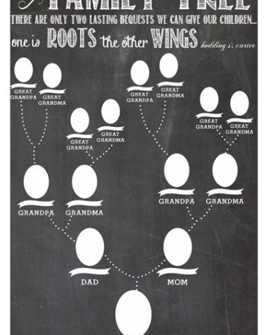 FREE Printable Family Tree Chart www.homeschoolgiveaways.com Add creating your family tree to your list of must-do's this month!