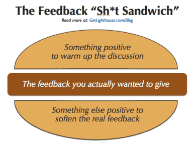 The shit sandwich is not how to give feedback