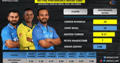 india australia report card