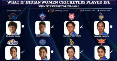 indian women cricketers for ipl