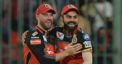 Royal Challengers Bangalore, RCB Strengths and Weakness for IPL 2020