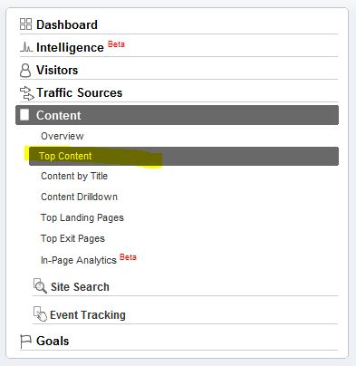 4 Questions About Your Law Firm's Website Answered With Google Analytics 5