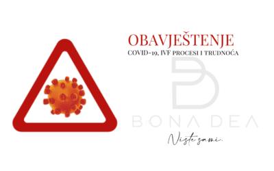 Bona Dea klinika COVID-19 IVF
