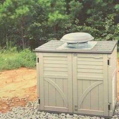 Soundproof Generator Box