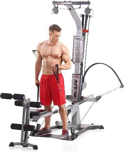 Home Gym Equipment Reviews