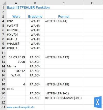 Excel Insights: Screenshot für Beispiele zur Excel ISTFEHLER Funktion