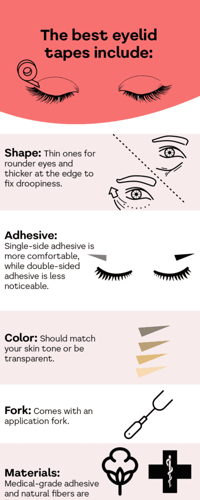The Best Eyelid Tapes infographic