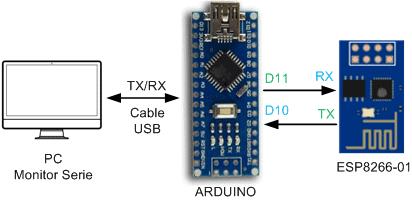 SoftwareSerial.h - ESP8266-01 Arduino