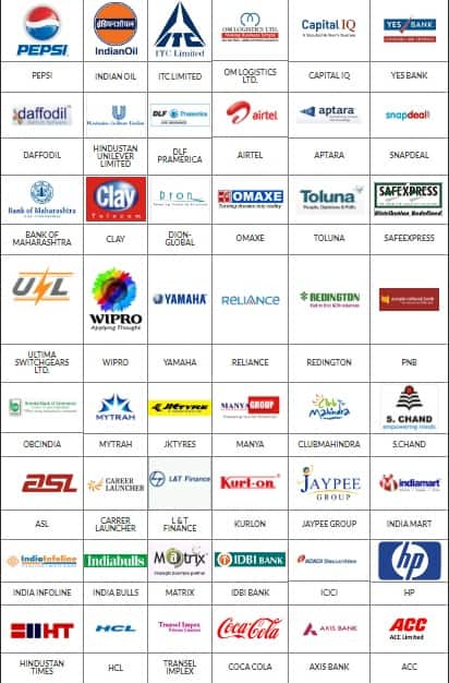 AIMT Greater Noida Placements