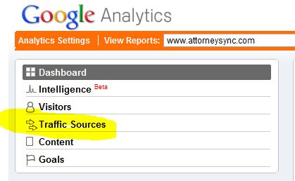 2 Google Analytics Reports Lawyers Should Use 1