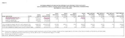 Gold-Derivate Q4-2012