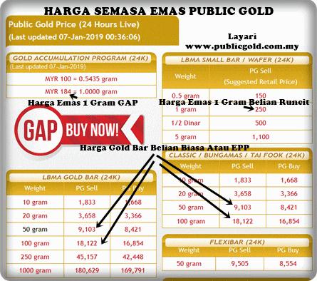 Harga-Emas-Terkini-Public-Gold PROMOSI HEBAT PUBLIC GOLD TAWARAN BISNES EMAS
