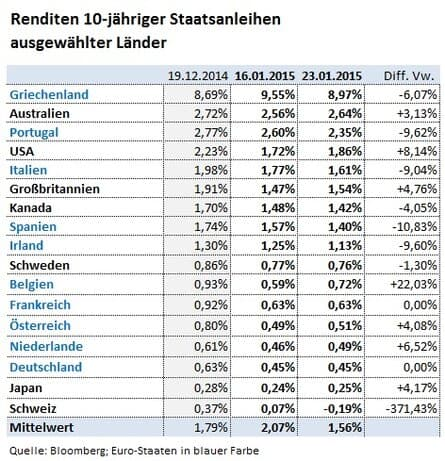 2015-04-Länder