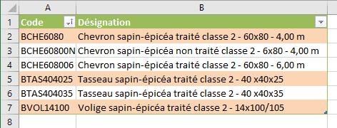 mise en forme conditionnelle avec EQUIV dans Excel