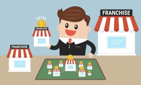 Interested in Buying a Franchise? Now is an Exciting Time to Look at Franchise Opportunities to Start a Business of Your Own 1