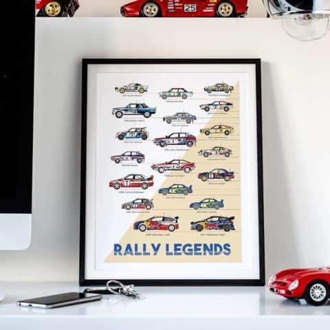 Rally Legends – The Trackmasters