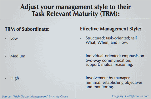 1 on 1 meeting task relevant maturity