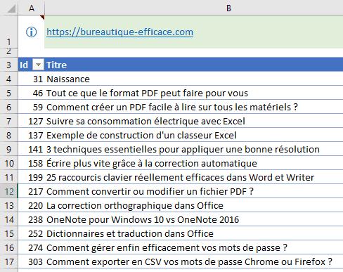 Extrait de ma liste d'articles de blog sous Excel