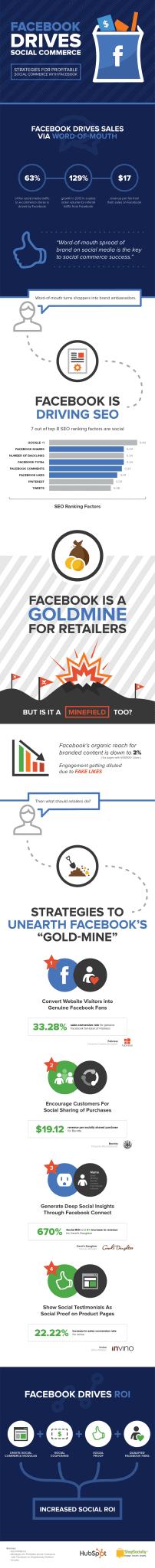 roi-positivo-ecommerce-facebook-infografia