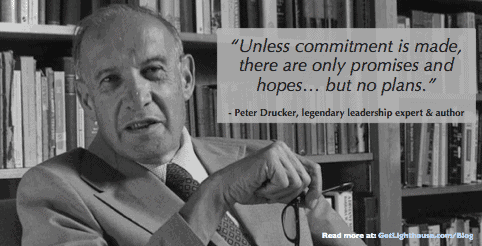 bad leader unhappy team - peter drucker knows how important setting next steps is
