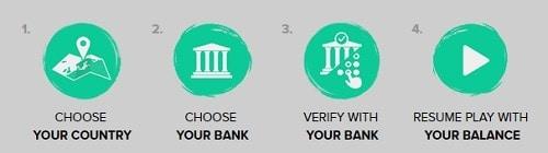 Ninja Casino banking
