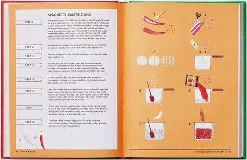 Directions and a diagram for making spaghetti amatriciana from the  silver spoon for children.