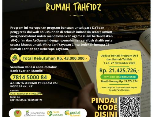 PROGRAM DA'I dan RUMAH TAHFIDZ – UPDATE 27 NOVEMBER 2020