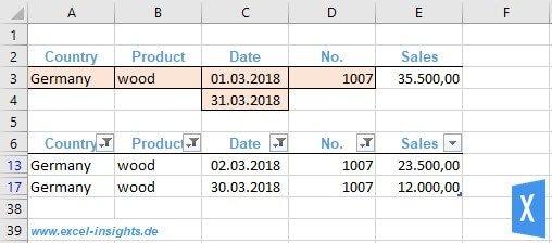 Excel Insights: gefilterte Tabelle