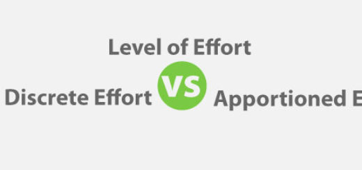 PMP Earned Value Measurement: Discrete Effort vs Apportioned Effort vs Level of Effort for PMP Exam