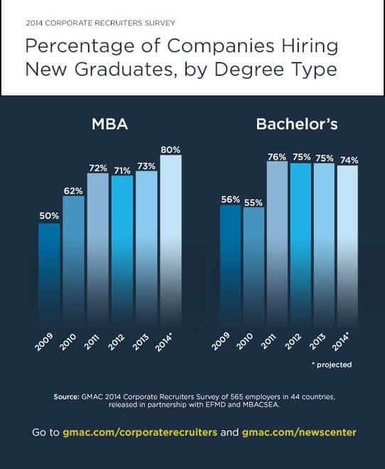 Check out our great resources for MBA applicants!