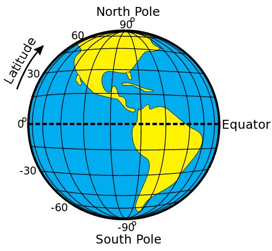 Lines of latitude. Image: Djexplo - Wikimedia Commons, public domain