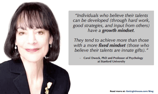 Professional development goals for managers growth mindset is critical