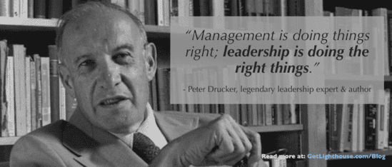 facts about managers - drucker knows how hard it is to succeed