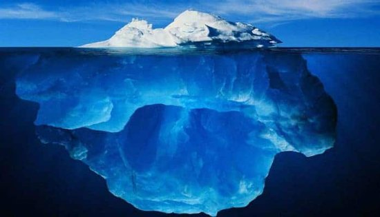 organizational problems are caused by managers that are like the problem under the iceberg water line