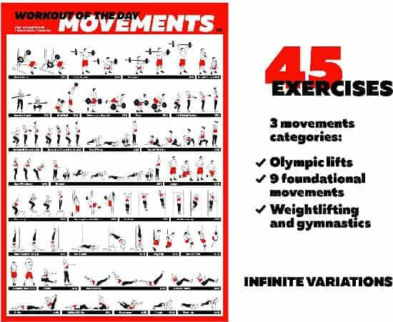 CrossFit Home Workouts