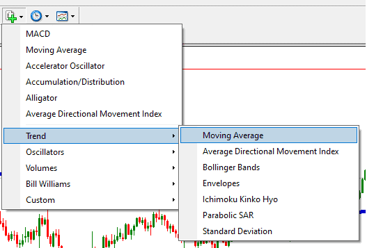 moving average indicator in mt4