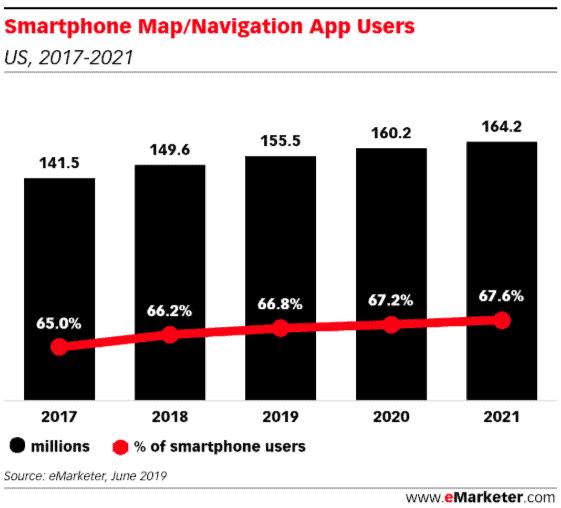 maps marketing