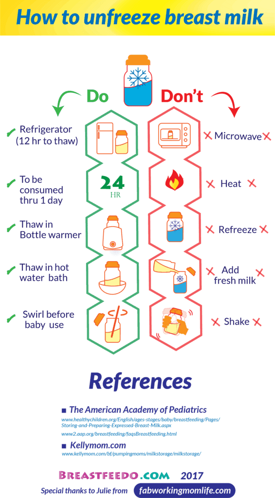 How to thaw breast milk infographic