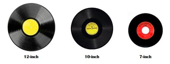 comparison record sizes