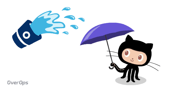 a bucket full of water is thrown on an octocat with an umbrella